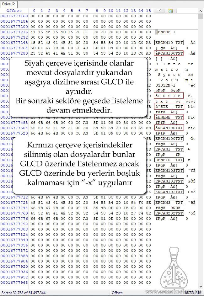 fat32-dosya-listeleme-kok-sektor