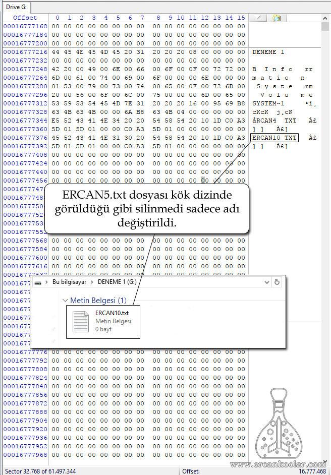 fat32-dosya-olusturma-yeniden-adlandirma