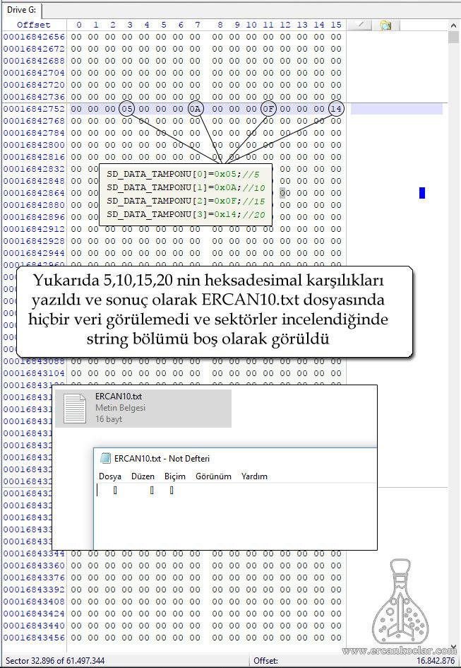 fat32-dosya-veri-yazma-mantigi-1