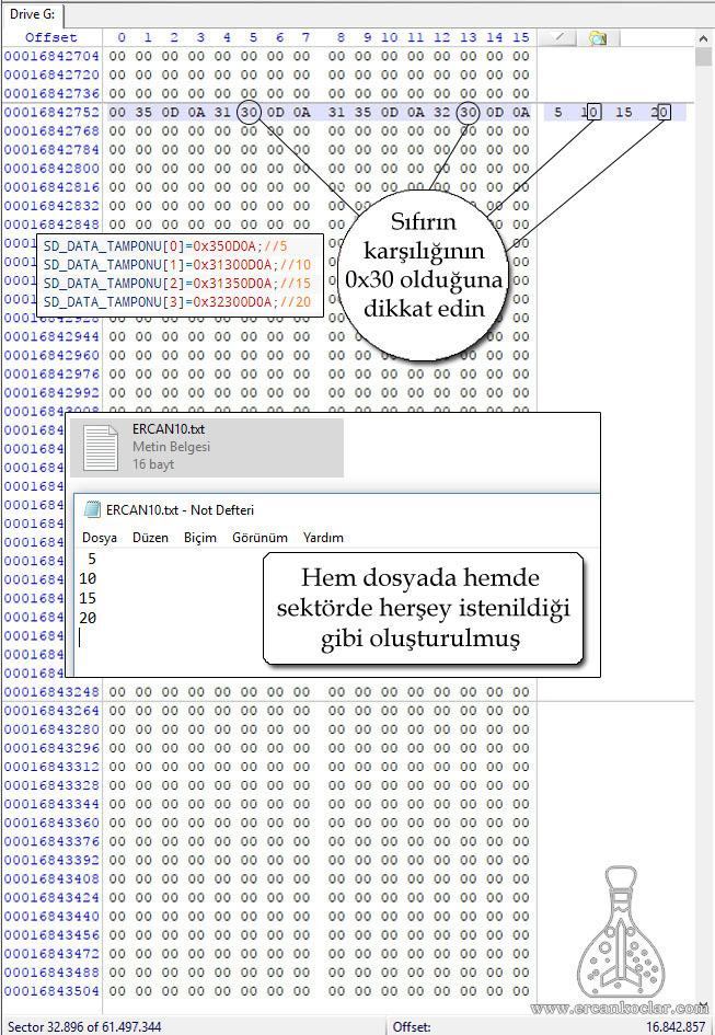 fat32-dosya-veri-yazma-mantigi-2