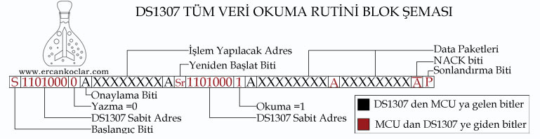 DS1307-Veri-Okuma-Sistemi-Tum-Protokol
