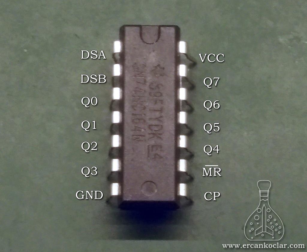 74HC164-pin