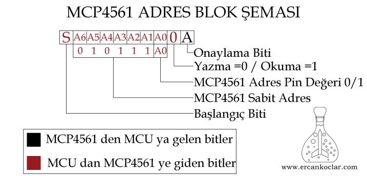 MCP4561-Adres-Semasi