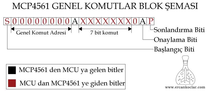 MCP4561-Genel-Komut-Semasi