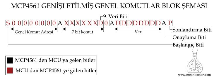 MCP4561-Genisletilmis-Genel-Komut-Semasi