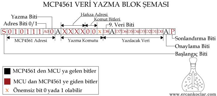 MCP4561-Veri-Yazma-Semasi