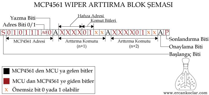 MCP4561-Wiper-Arttirma-Semasi
