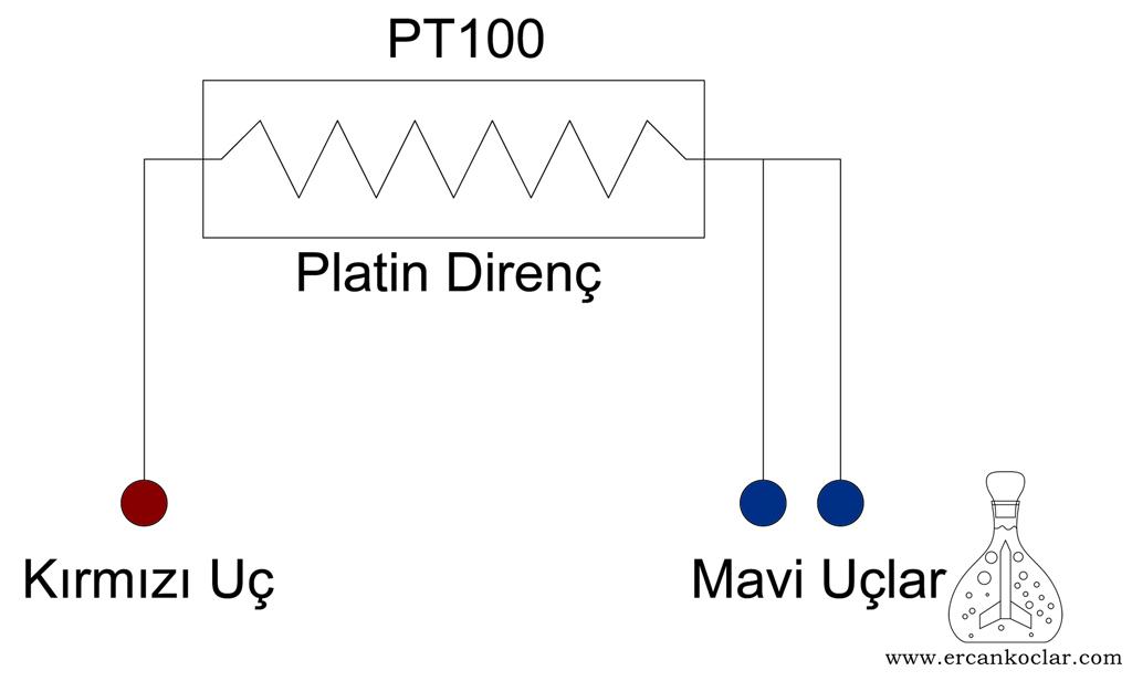 PT100-ic-sistem